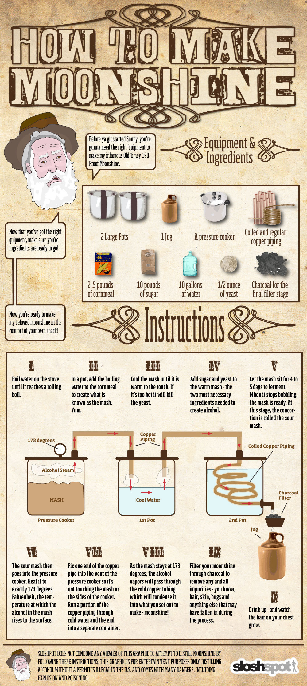 How To Make Moonshine At Home With A Still