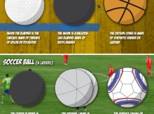 What Are Balls Made Of?